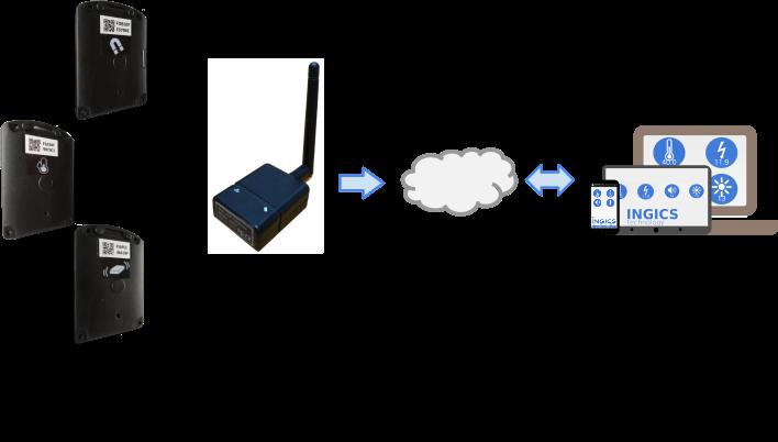 Taiwan Bluetooth (BLE) sensor beacon tag for fall detection